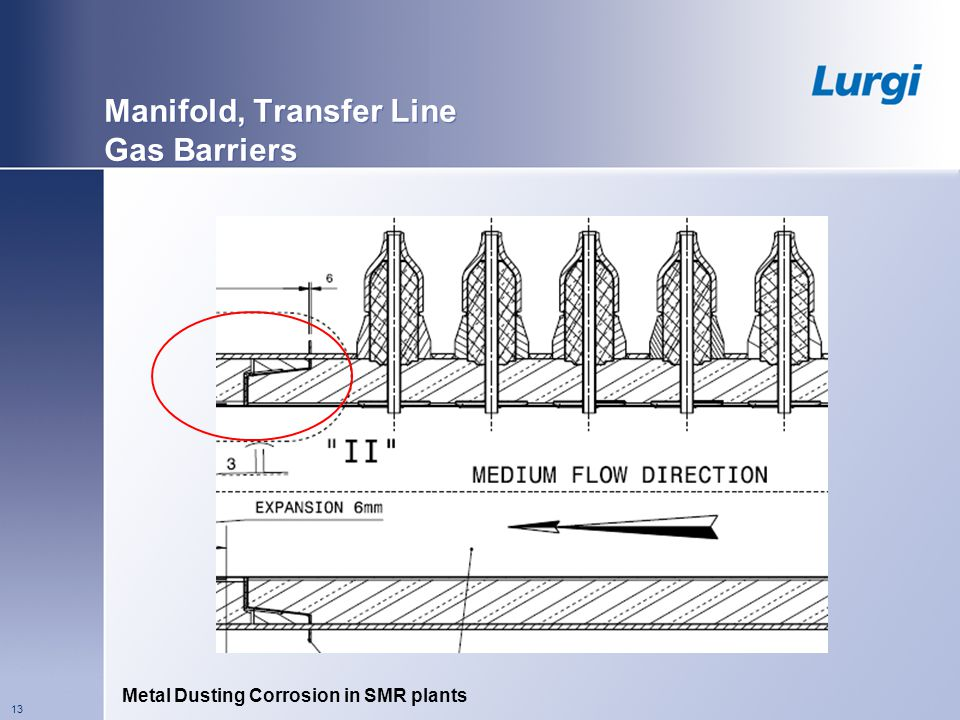 Manifold, Transfer Line Gas Barriers
