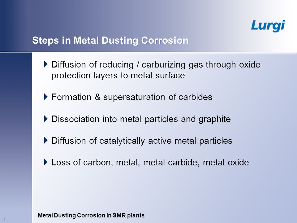 Steps in Metal Dusting Corrosion