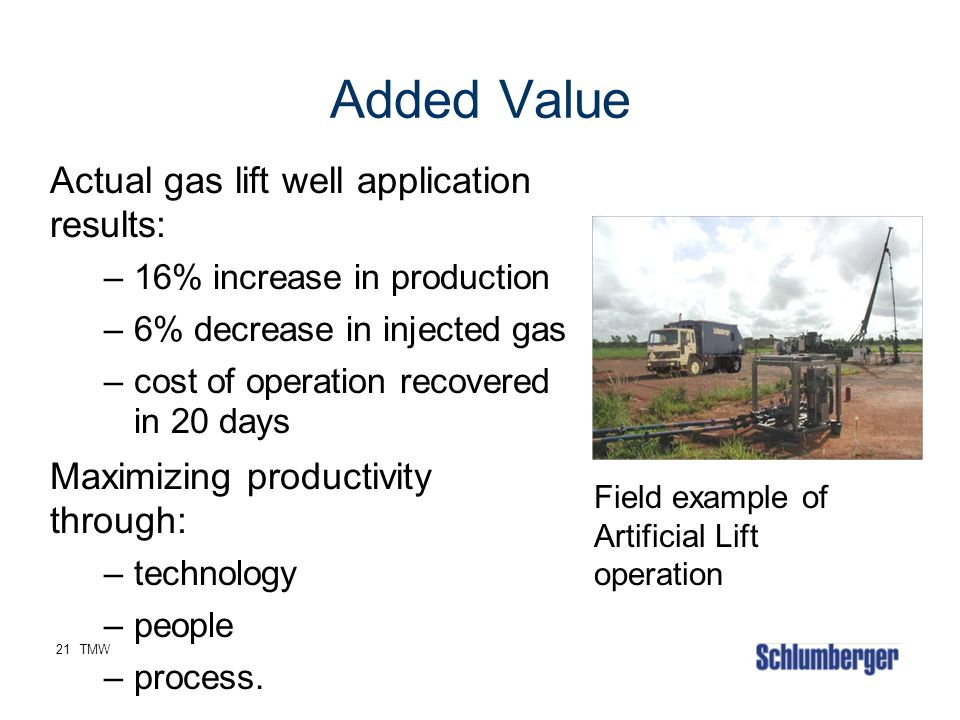 Added Value Actual gas lift well application results:
