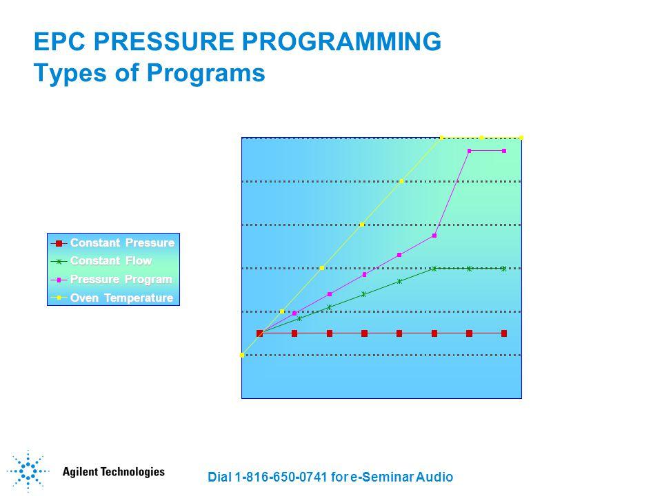 EPC PRESSURE PROGRAMMING Types of Programs