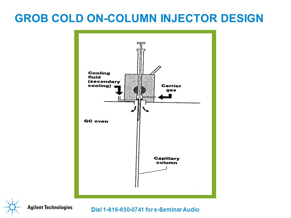 GROB COLD ON-COLUMN INJECTOR DESIGN