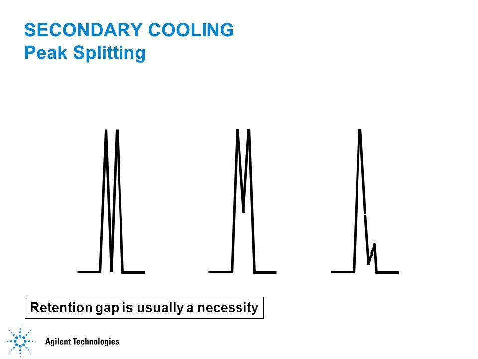 SECONDARY COOLING Peak Splitting