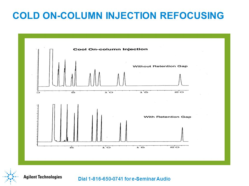 COLD ON-COLUMN INJECTION REFOCUSING