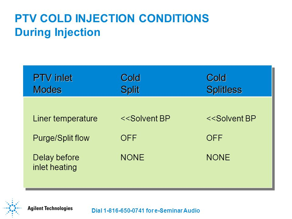 PTV COLD INJECTION CONDITIONS During Injection