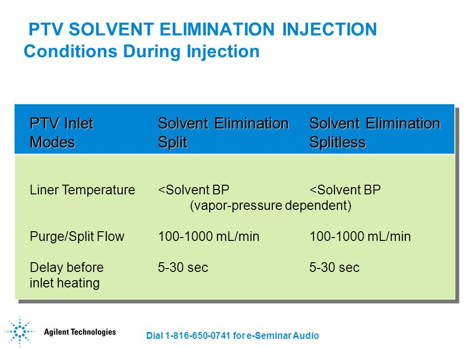 PTV SOLVENT ELIMINATION INJECTION Conditions During Injection