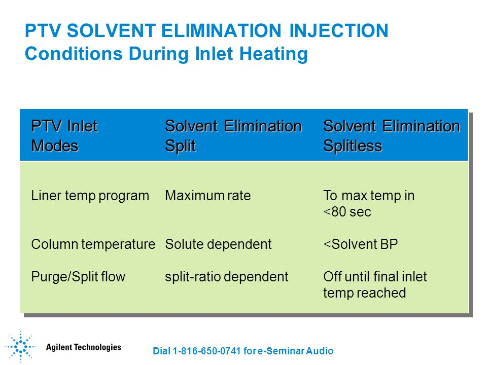 PTV SOLVENT ELIMINATION INJECTION Conditions During Inlet Heating