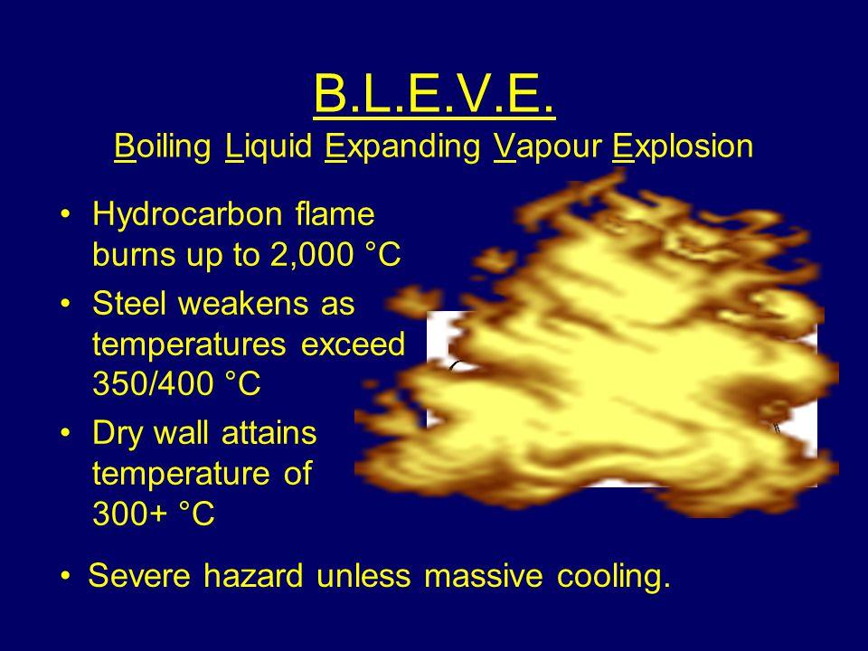 B.L.E.V.E. Boiling Liquid Expanding Vapour Explosion
