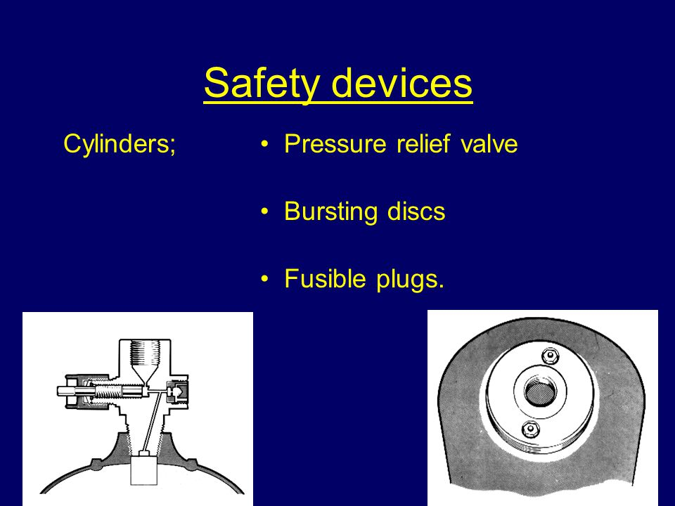 Safety devices Cylinders; Pressure relief valve Bursting discs