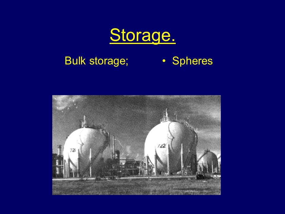 Storage. Bulk storage; Spheres