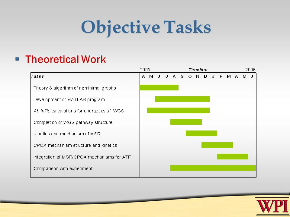 Objective Tasks Theoretical Work