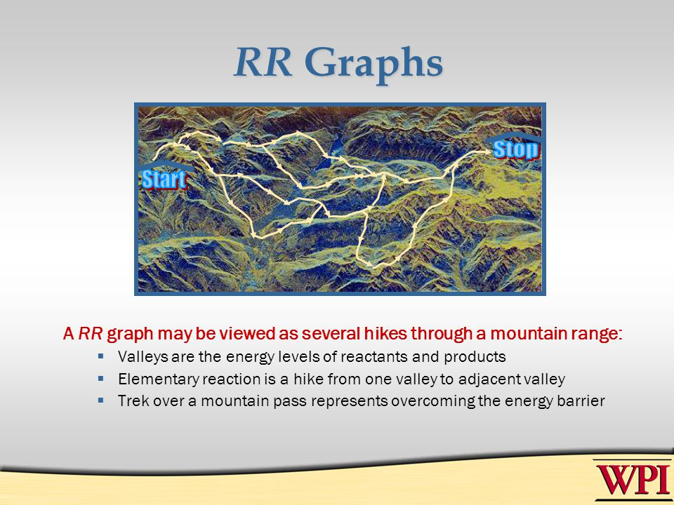 RR Graphs Stop. Start. A RR graph may be viewed as several hikes through a mountain range: Valleys are the energy levels of reactants and products.