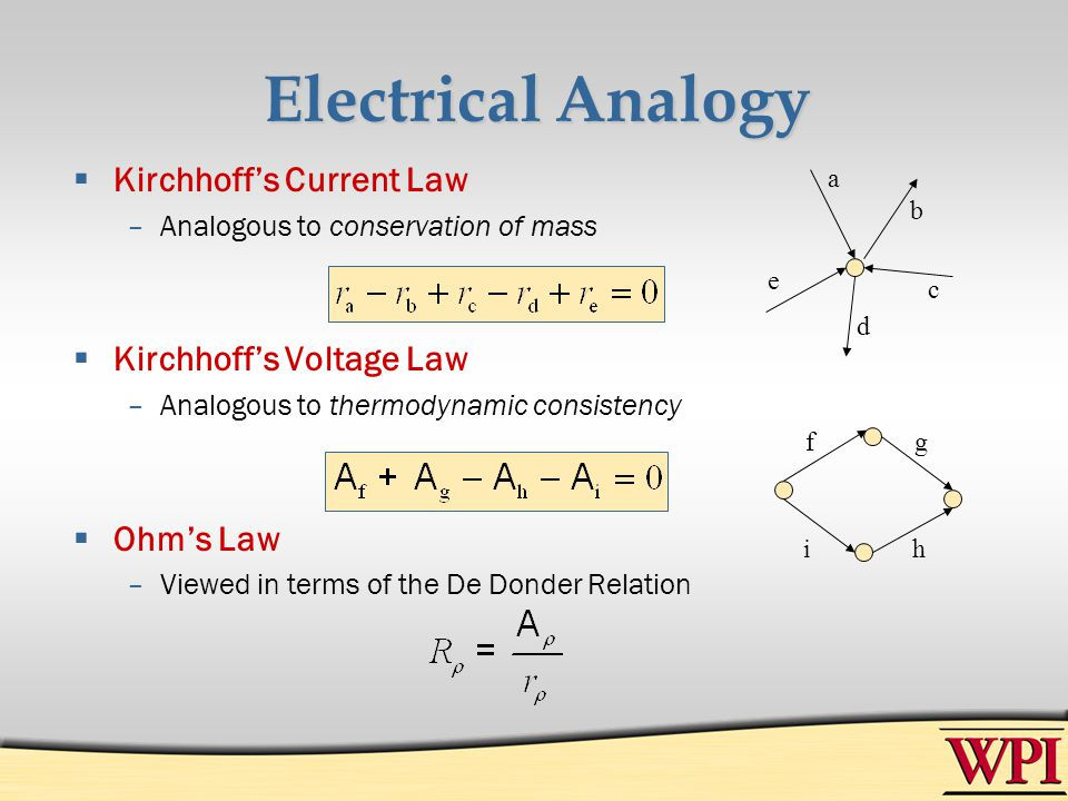 Electrical Analogy Kirchhoff's Current Law Kirchhoff's Voltage Law