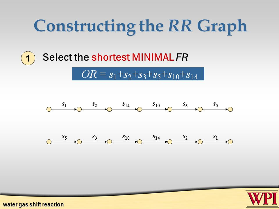 Constructing the RR Graph