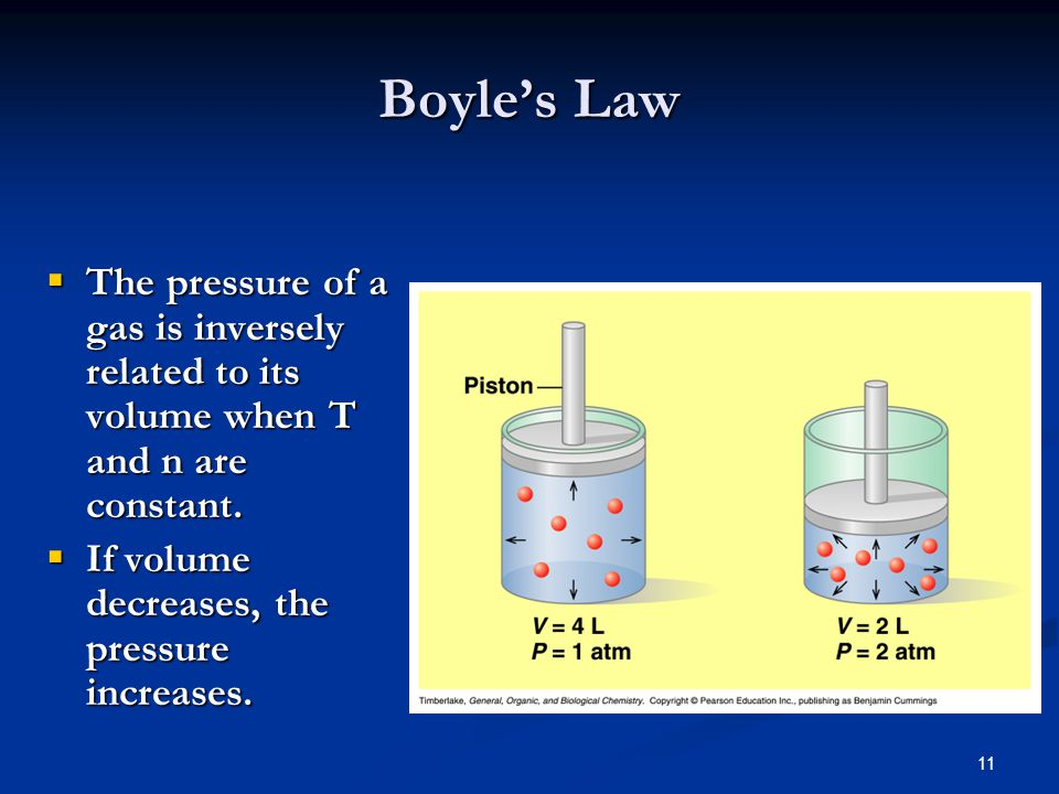 Boyle's Law The pressure of a gas is inversely related to its volume when T and n are constant.