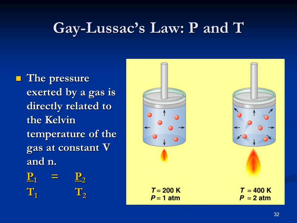 Gay-Lussac's Law: P and T