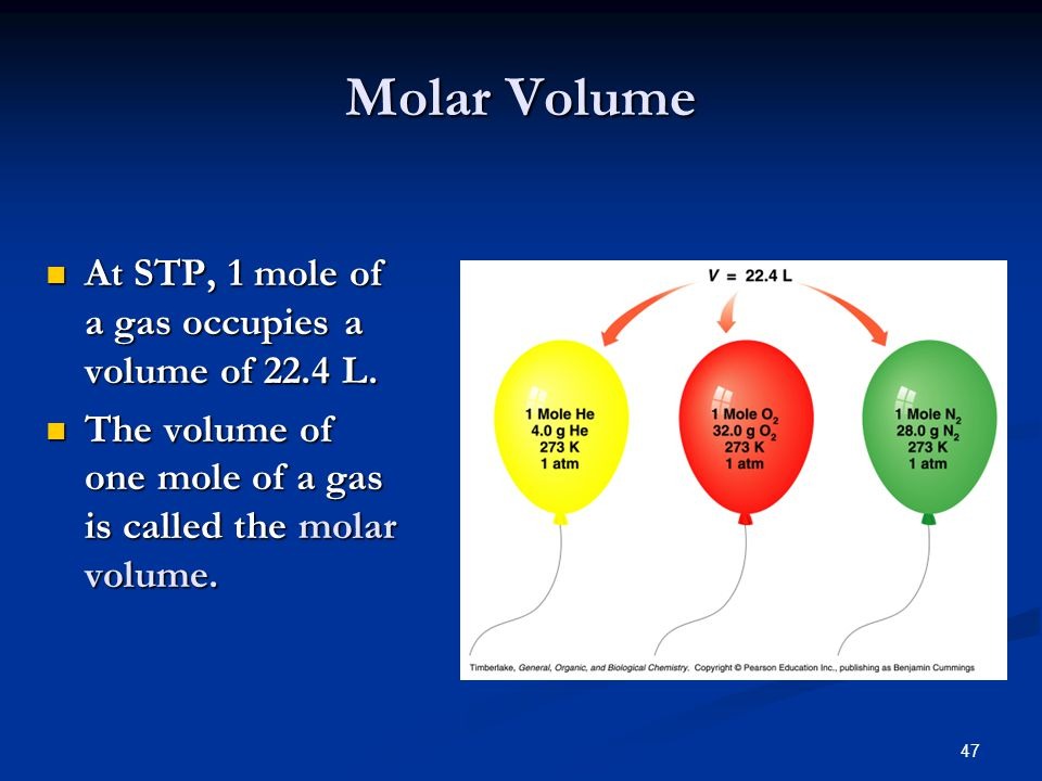 Molar Volume At STP, 1 mole of a gas occupies a volume of 22.4 L.