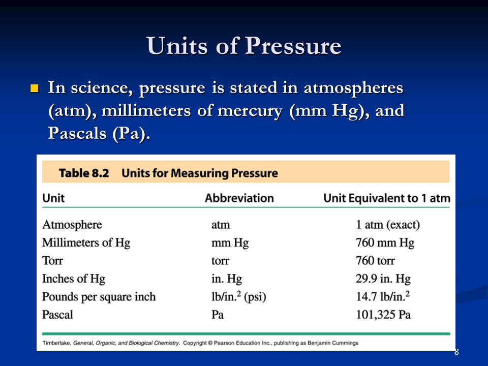 Units of Pressure In science, pressure is stated in atmospheres (atm), millimeters of mercury (mm Hg), and Pascals (Pa).