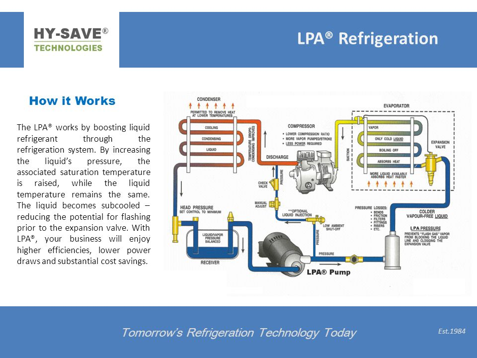 LPA® Refrigeration How it Works