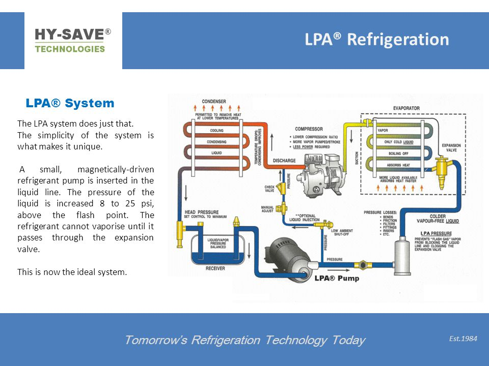 LPA® Refrigeration LPA® System