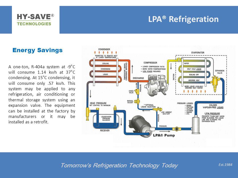 LPA® Refrigeration Energy Savings
