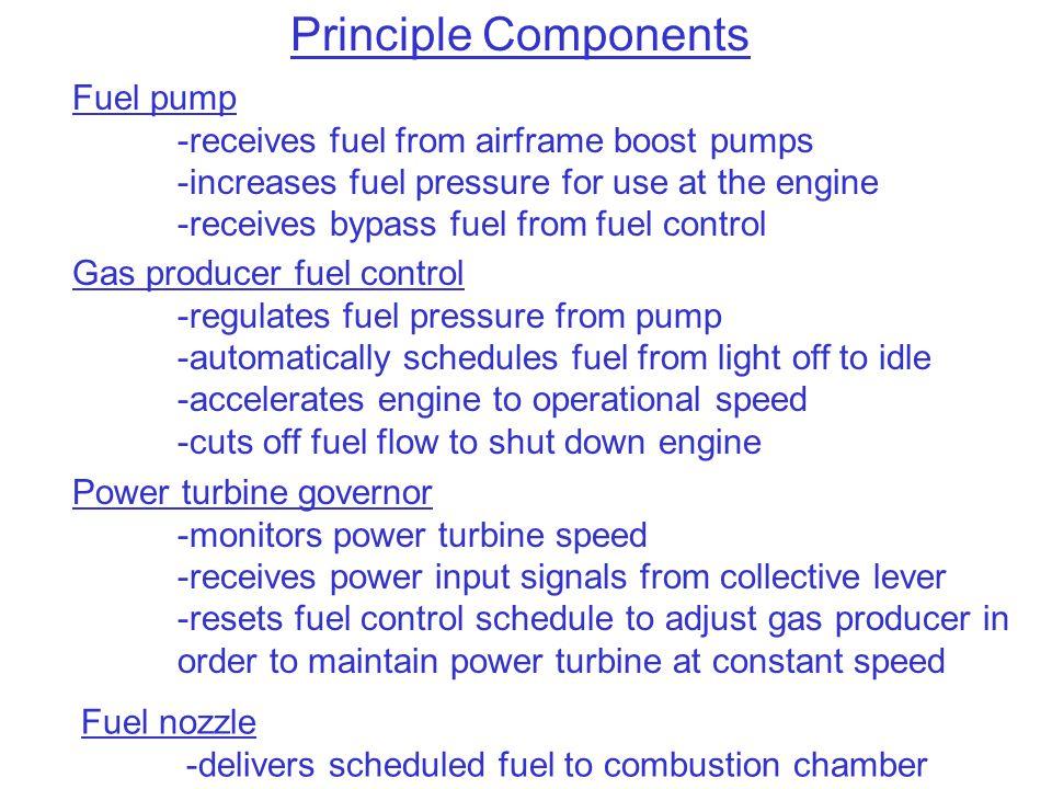 Principle Components Fuel pump