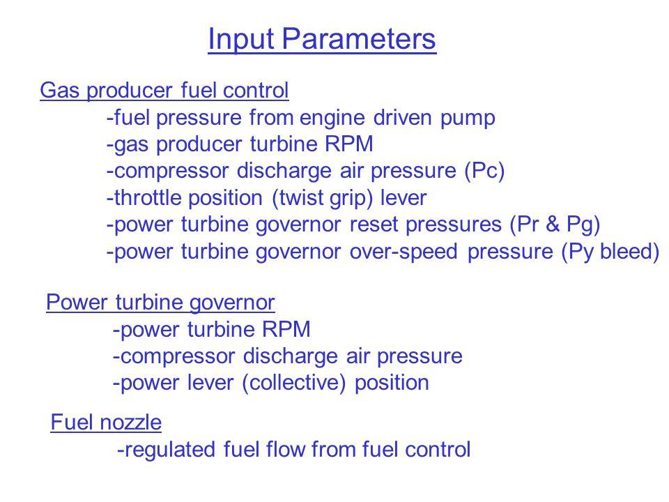 Input Parameters Gas producer fuel control