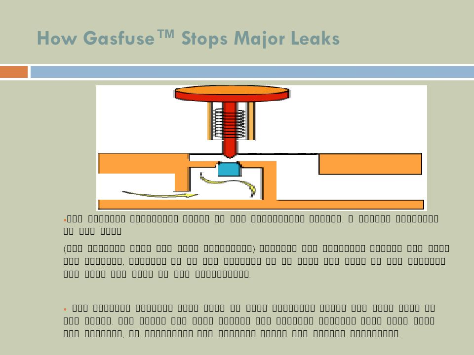How Gasfuse™ Stops Major Leaks