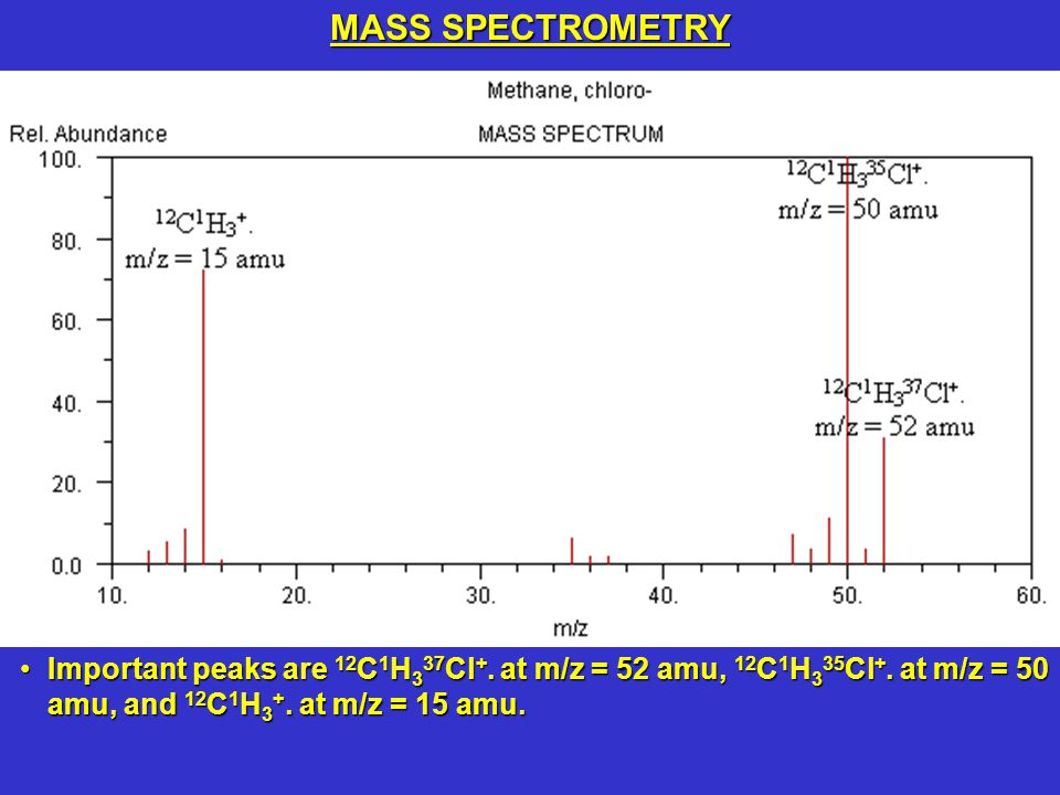 MASS SPECTROMETRY Important peaks are 12C1H337Cl+.