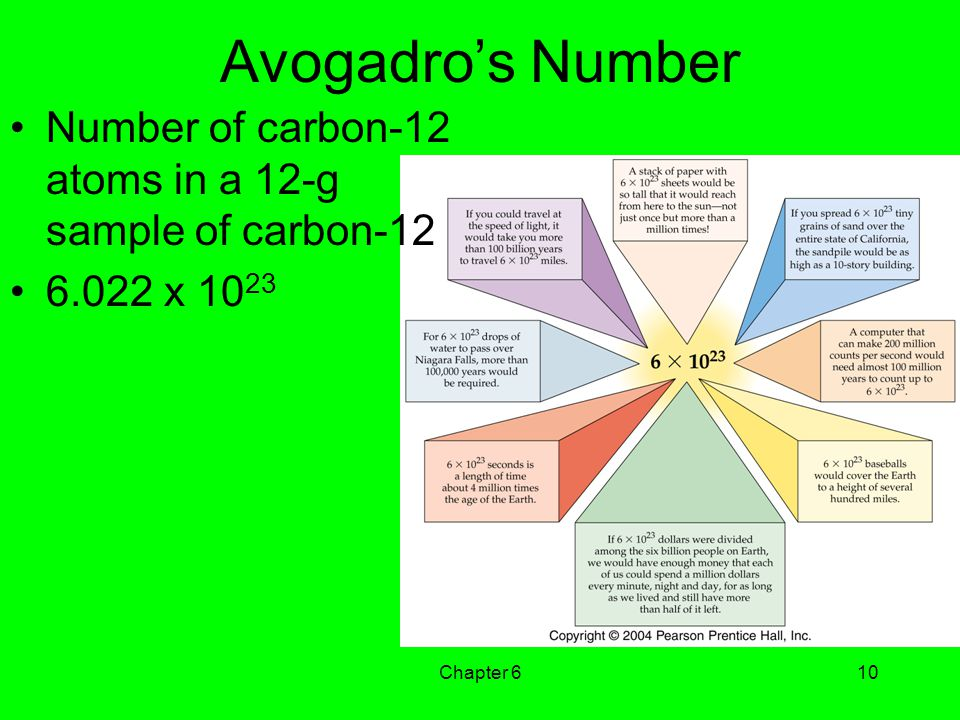 Avogadro's Number Number of carbon-12 atoms in a 12-g sample of carbon-12 6.022 x 1023 Chapter 6