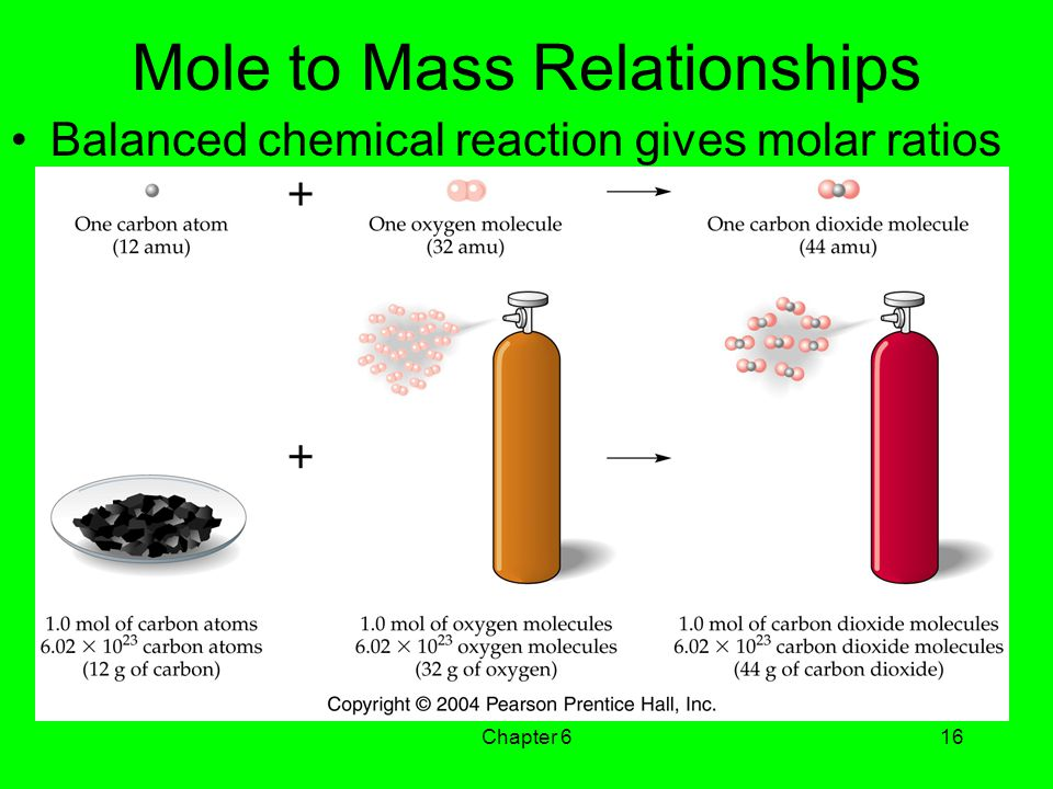 Mole to Mass Relationships