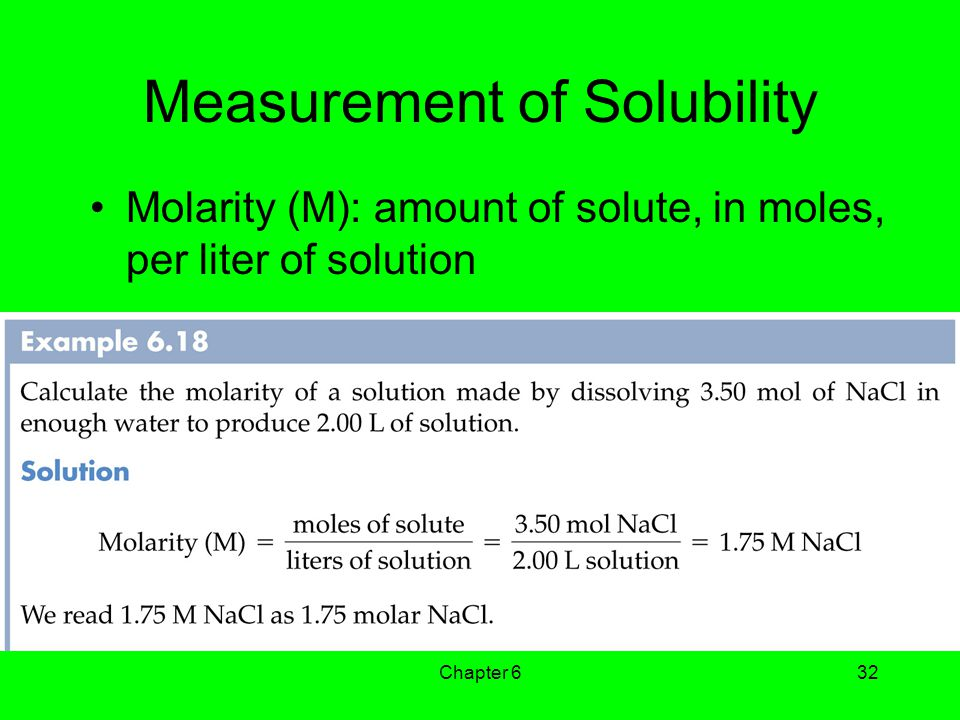 Measurement of Solubility