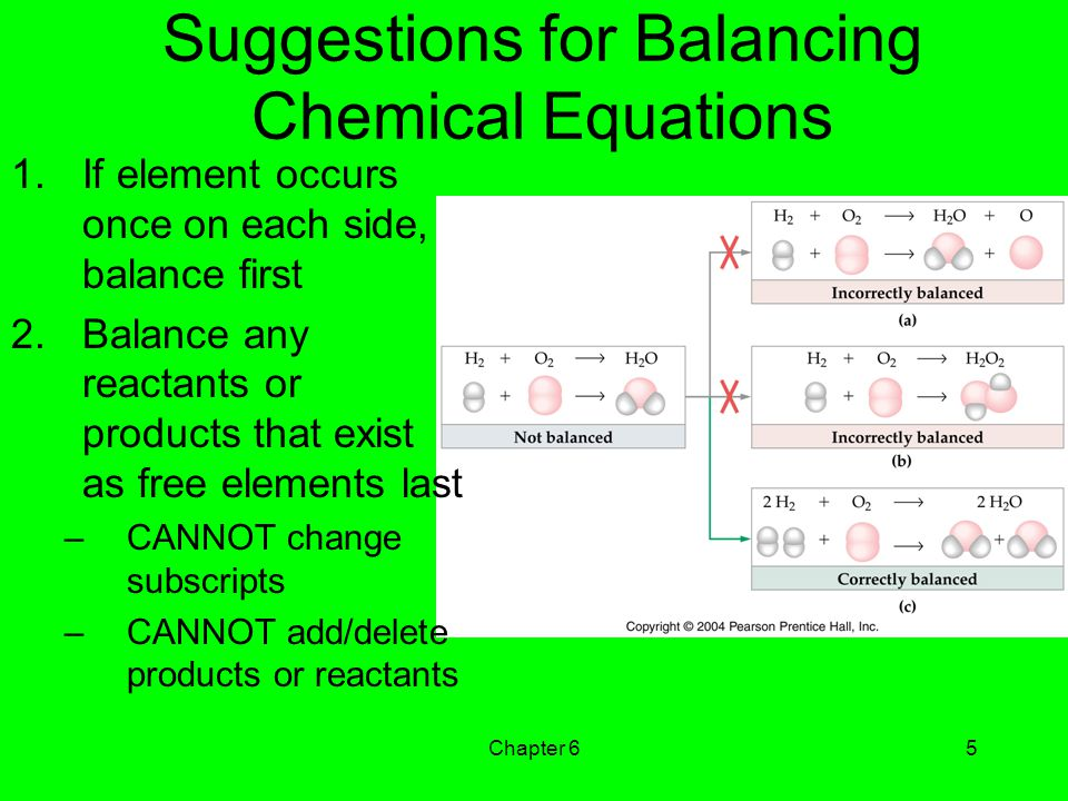 Suggestions for Balancing Chemical Equations