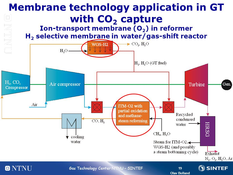 Membrane technology application in GT with CO2 capture