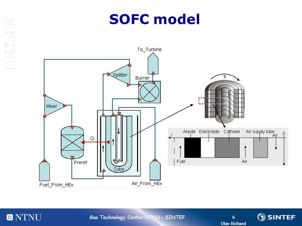 SOFC model Bolland KIFEE symposium