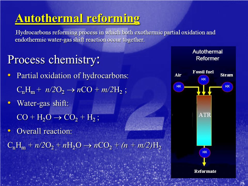 Autothermal reforming Hydrocarbons reforming process in which both exothermic partial oxidation and endothermic water-gas shift reaction occur together.