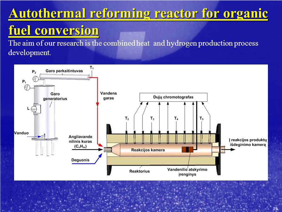 Autothermal reforming reactor for organic fuel conversion The aim of our research is the combined heat and hydrogen production process development.