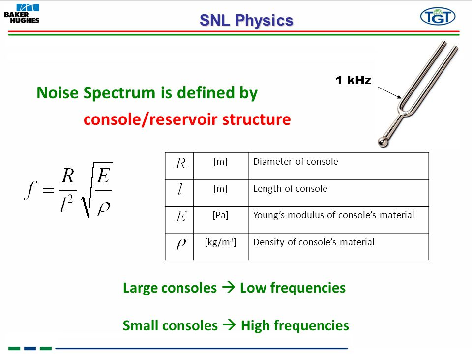 Noise Spectrum is defined by console/reservoir structure