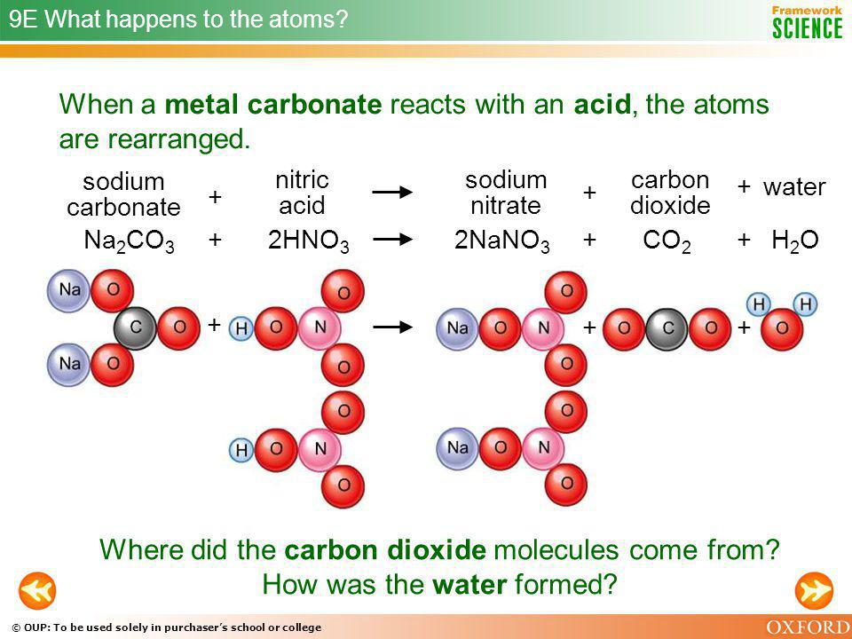 When a metal carbonate reacts with an acid, the atoms are rearranged.