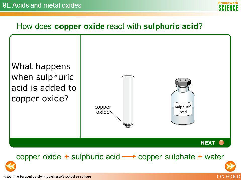 How does copper oxide react with sulphuric acid