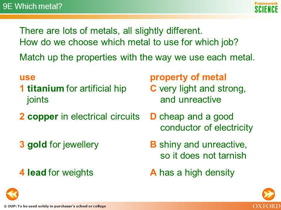 Match up the properties with the way we use each metal.