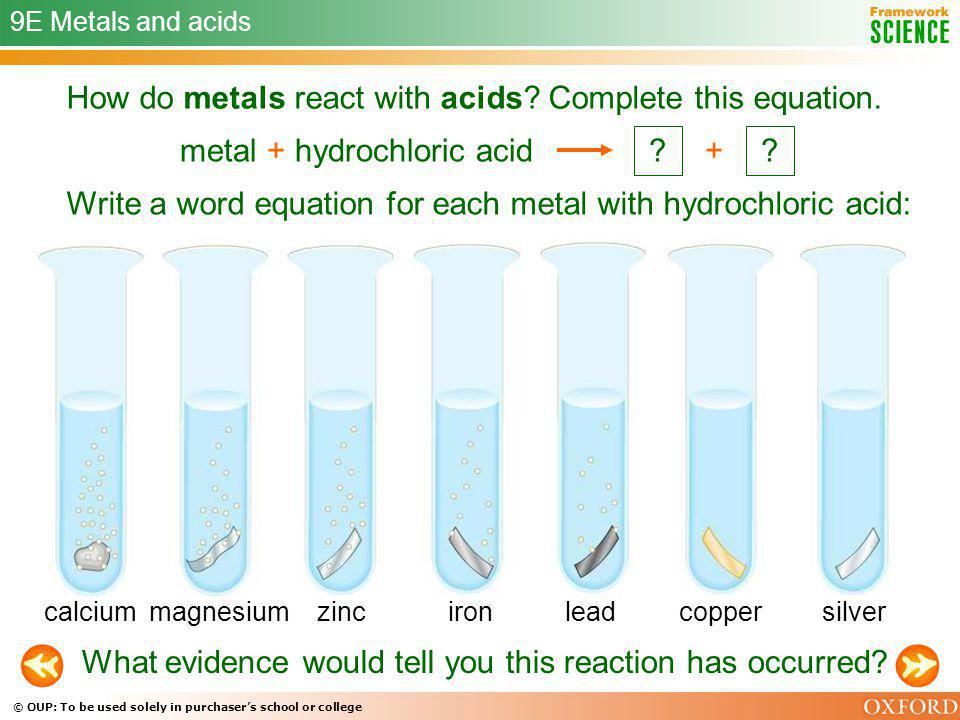 How do metals react with acids Complete this equation.