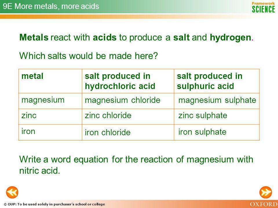 Metals react with acids to produce a salt and hydrogen.