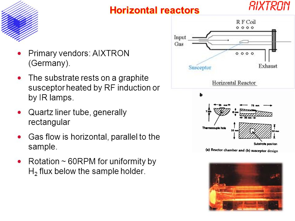 Horizontal reactors Primary vendors: AIXTRON (Germany).