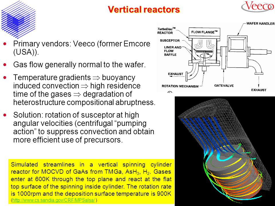 Vertical reactors Primary vendors: Veeco (former Emcore (USA)).
