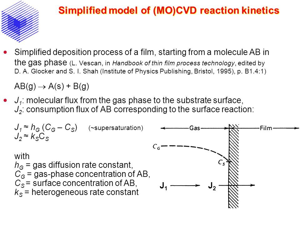 Simplified model of (MO)CVD reaction kinetics