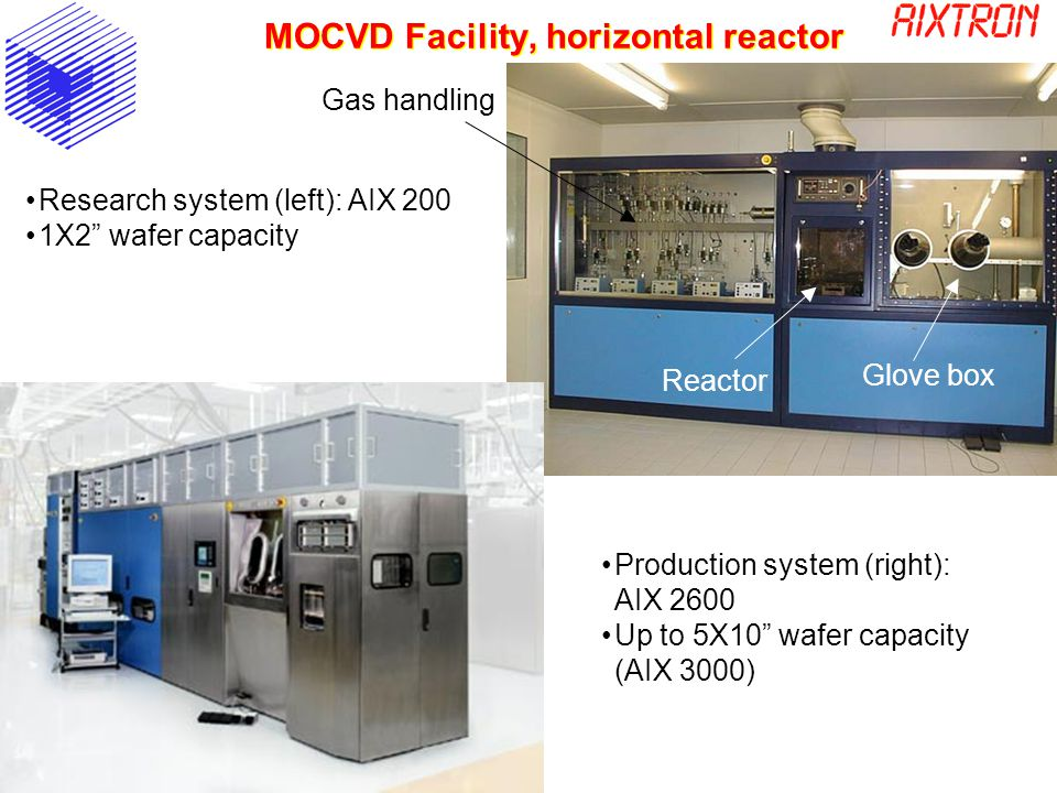MOCVD Facility, horizontal reactor