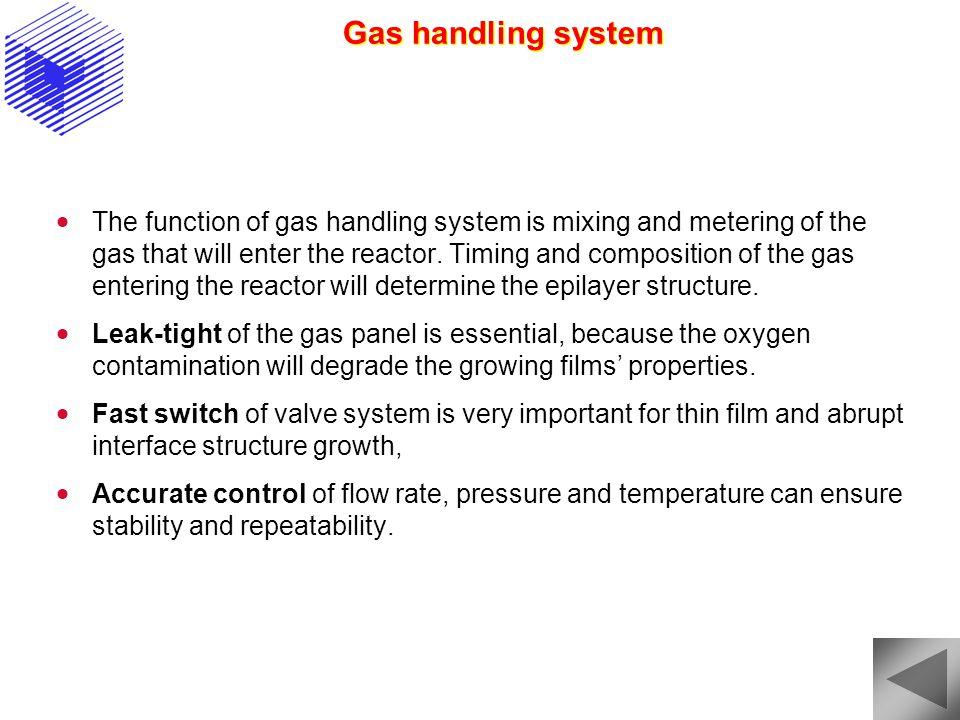 Part Iii Metalorganic Chemical Vapor Deposition Ppt