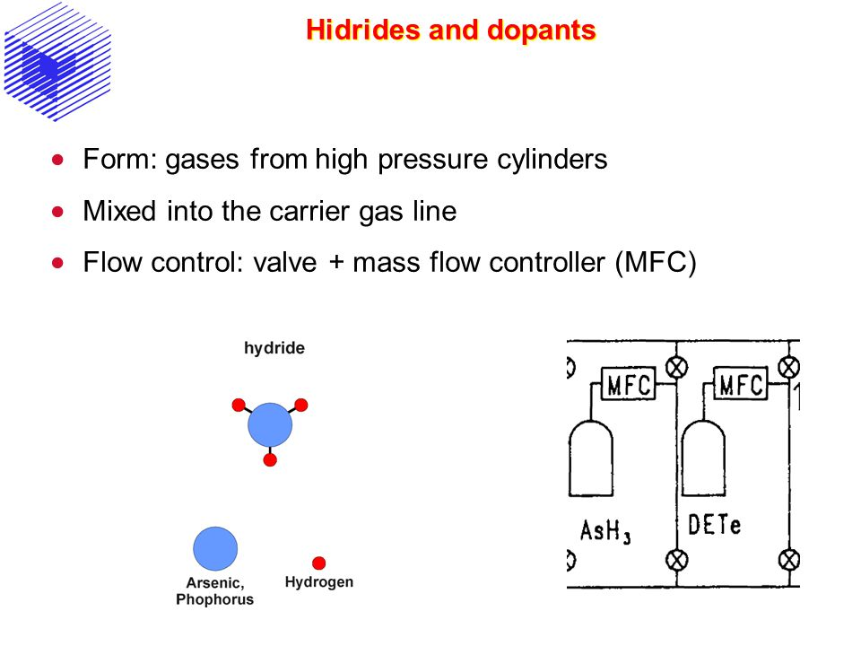 Hidrides and dopants Form: gases from high pressure cylinders.