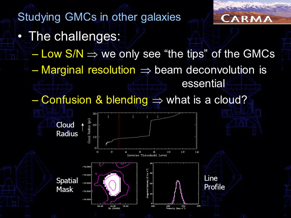 Studying GMCs in other galaxies