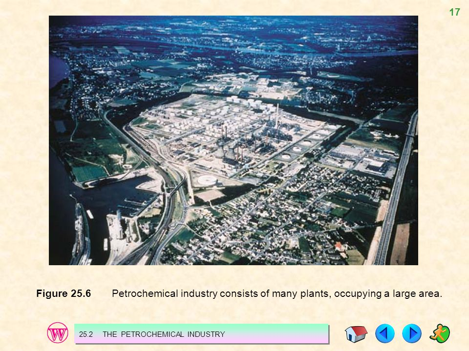 Figure 25.6 Petrochemical industry consists of many plants, occupying a large area.
